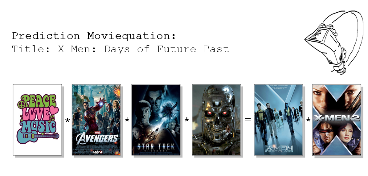 Future Moviequation Xmen Daysoffuturepast
